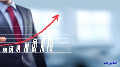 Photo of بازاریابی برای رشد و توسعه کسب و کار